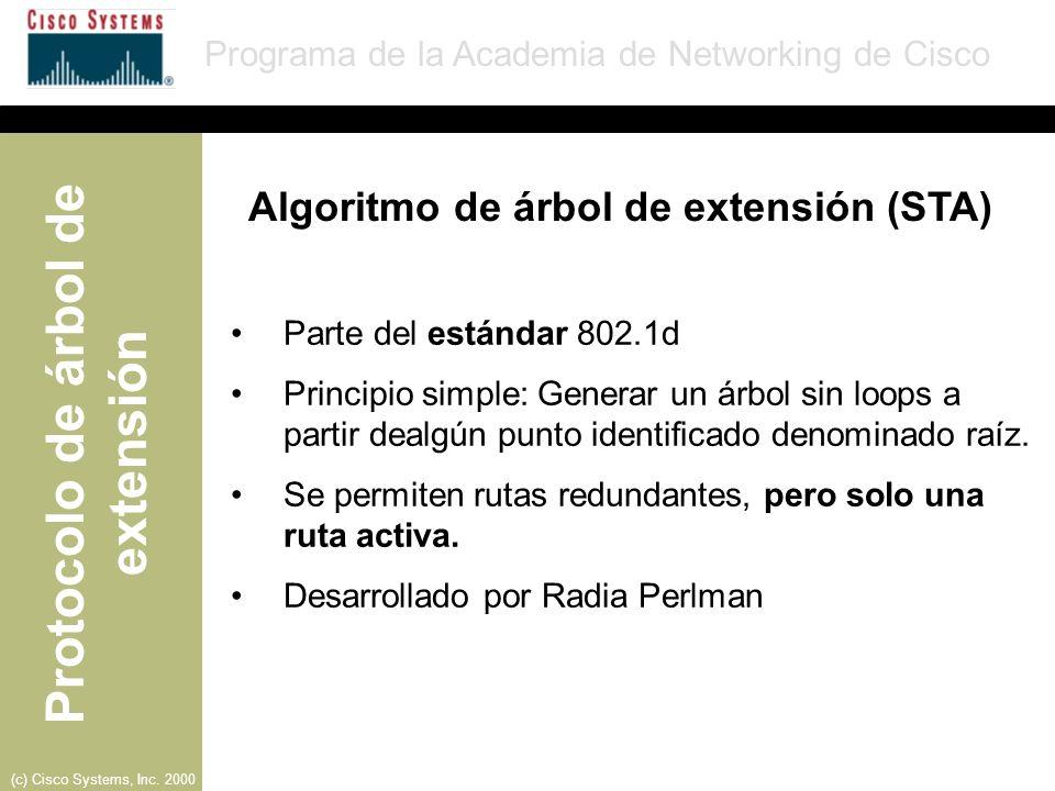 Algoritmo de árbol de extensión (STA)