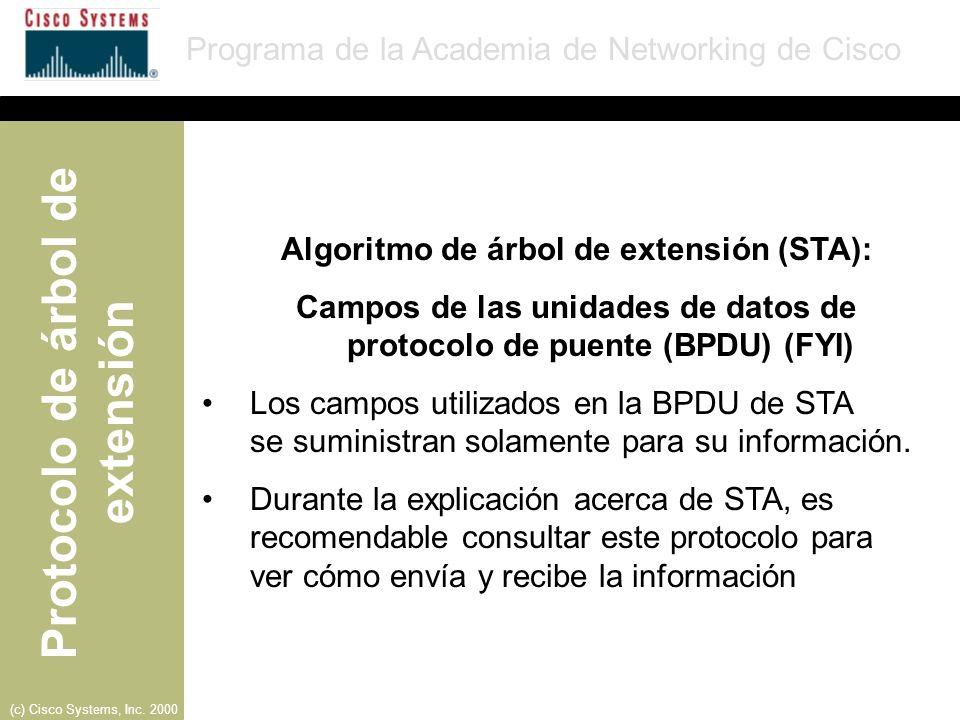 Algoritmo de árbol de extensión (STA):