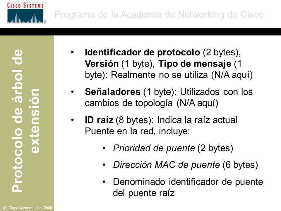 Identificador de protocolo (2 bytes), Versión (1 byte), Tipo de mensaje (1 byte): Realmente no se utiliza (N/A aquí)