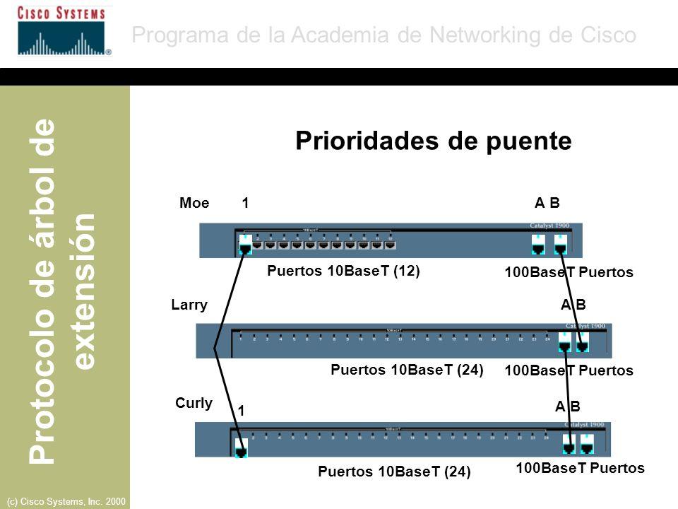 Prioridades de puente Moe 1 A B Puertos 10BaseT (12) 100BaseT Puertos