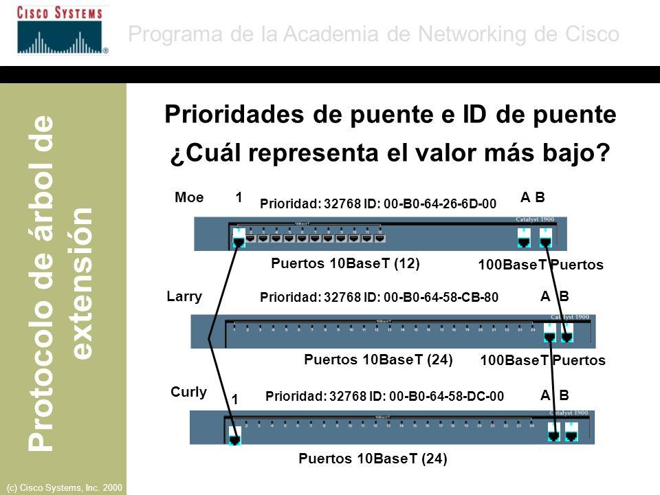 Prioridades de puente e ID de puente