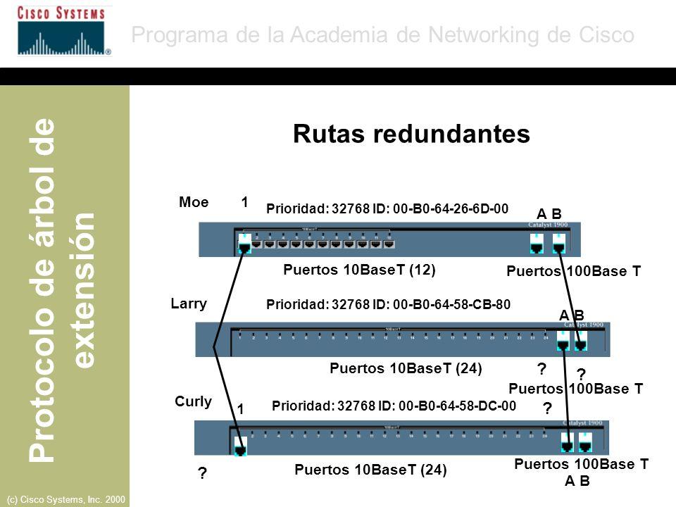 Rutas redundantes Moe 1 A B Puertos 10BaseT (12)