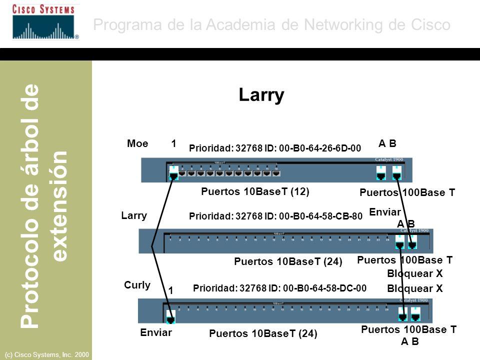 Larry Moe 1 A B Puertos 10BaseT (12) Puertos 100Base T Enviar Larry