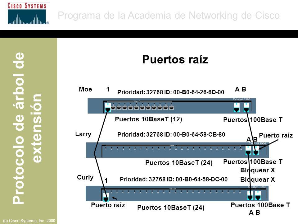 Puertos raíz Moe 1 A B Puertos 10BaseT (12) Puertos 100Base T Larry