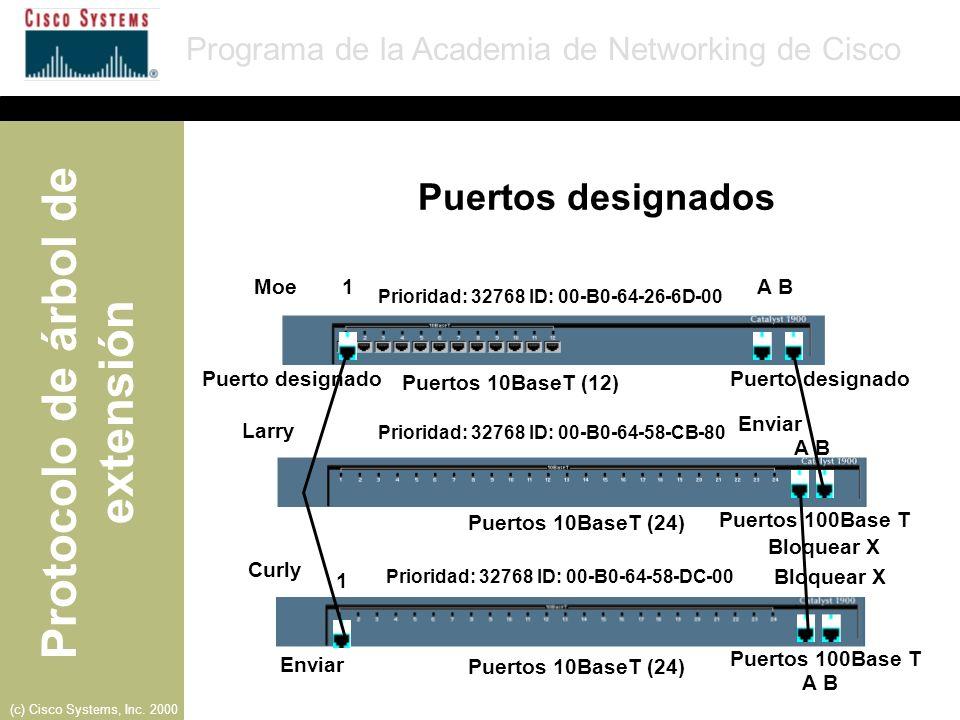 Puertos designados Moe 1 A B Puerto designado Puertos 10BaseT (12)