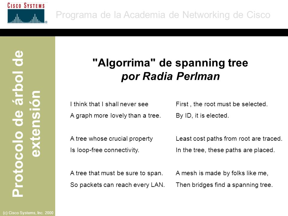 Algorrima de spanning tree