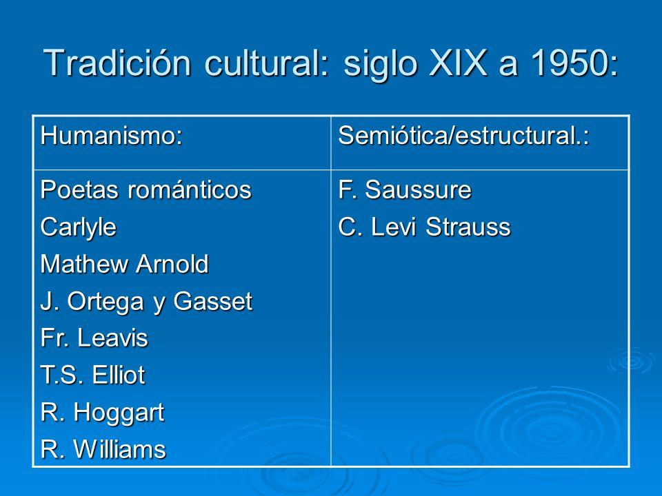 Tradición cultural: siglo XIX a 1950:
