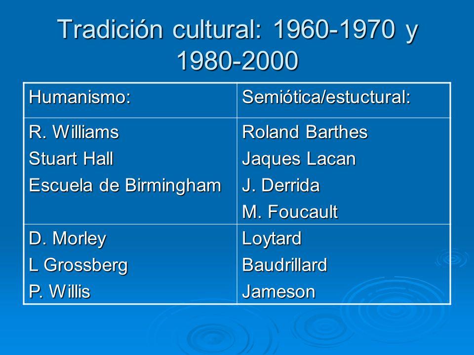 Tradición cultural: 1960-1970 y 1980-2000
