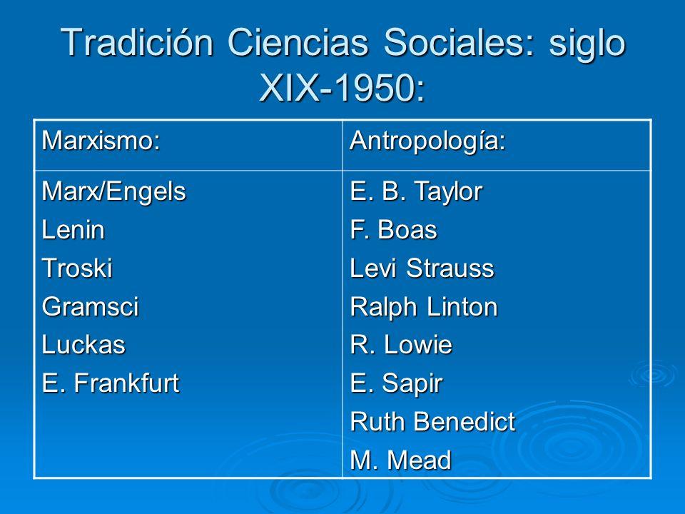 Tradición Ciencias Sociales: siglo XIX-1950: