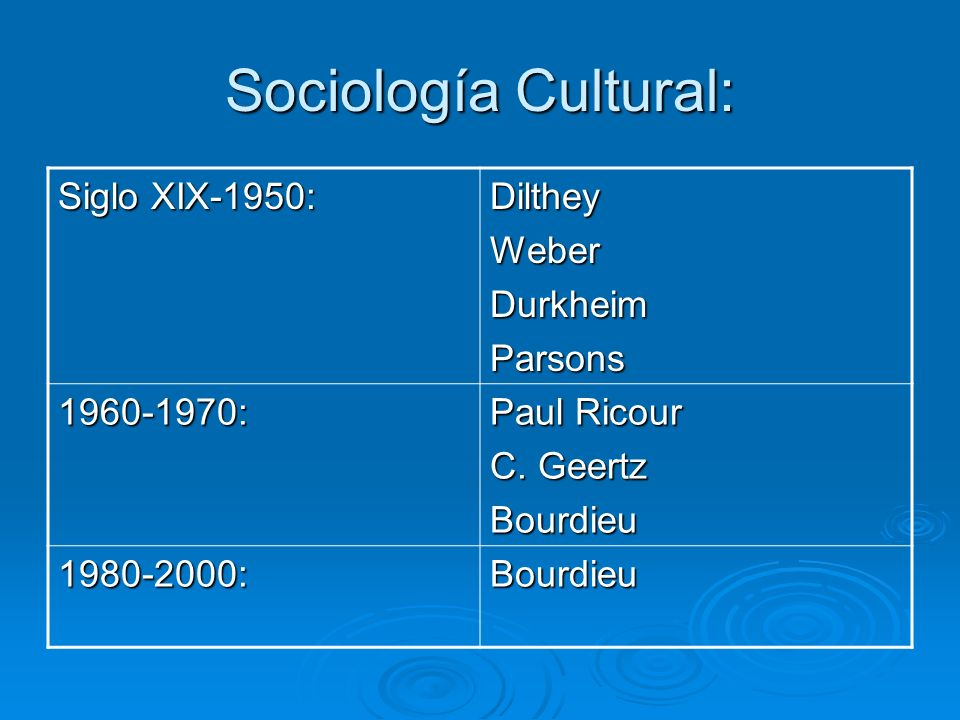 Sociología Cultural: Siglo XIX-1950: Dilthey Weber Durkheim Parsons
