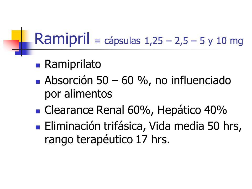 Ramipril = cápsulas 1,25 – 2,5 – 5 y 10 mg