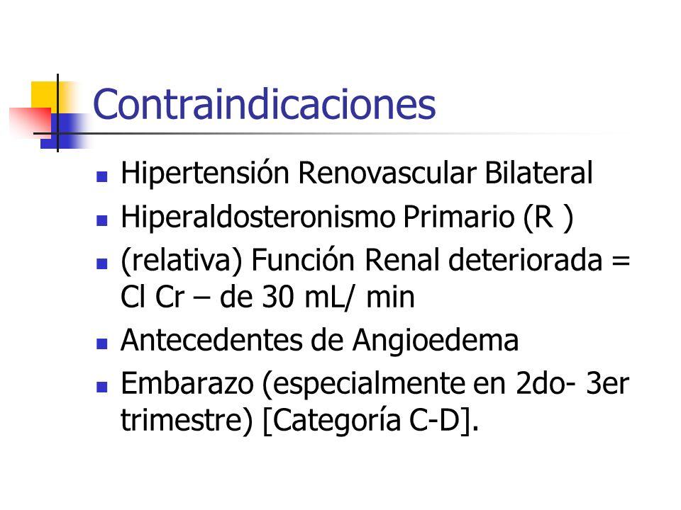 Contraindicaciones Hipertensión Renovascular Bilateral