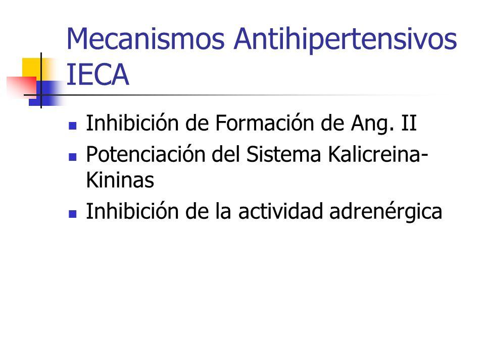 Mecanismos Antihipertensivos IECA
