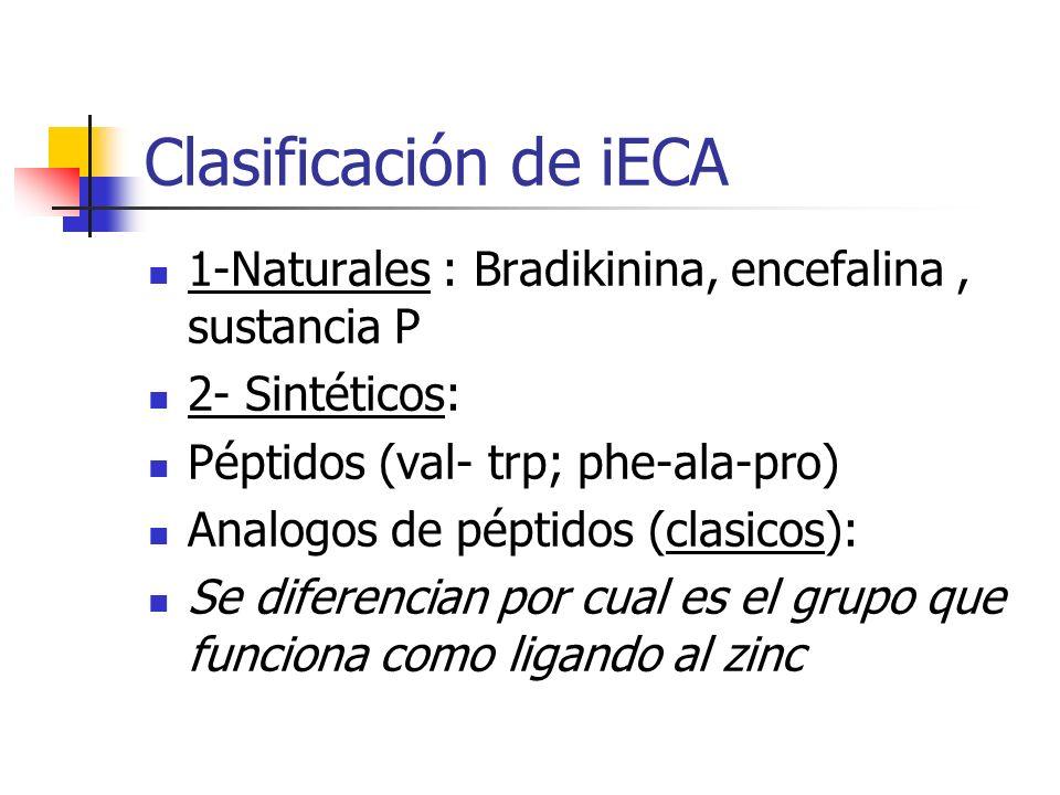 Clasificación de iECA 1-Naturales : Bradikinina, encefalina , sustancia P. 2- Sintéticos: Péptidos (val- trp; phe-ala-pro)
