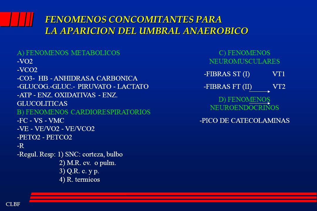 FENOMENOS CONCOMITANTES PARA LA APARICION DEL UMBRAL ANAEROBICO