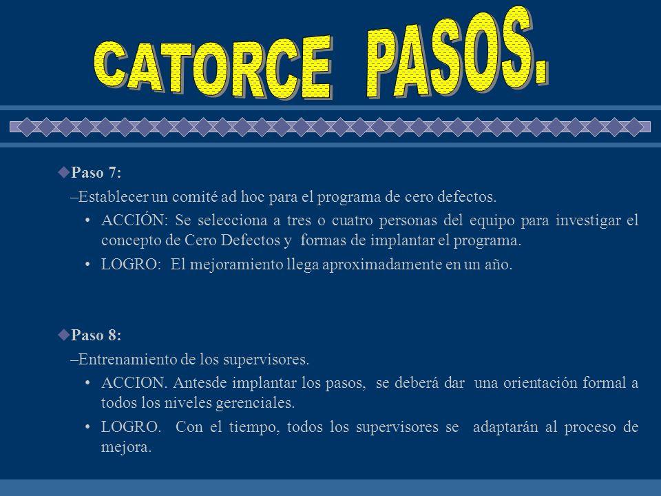 CATORCE PASOS. Paso 7: Establecer un comité ad hoc para el programa de cero defectos.