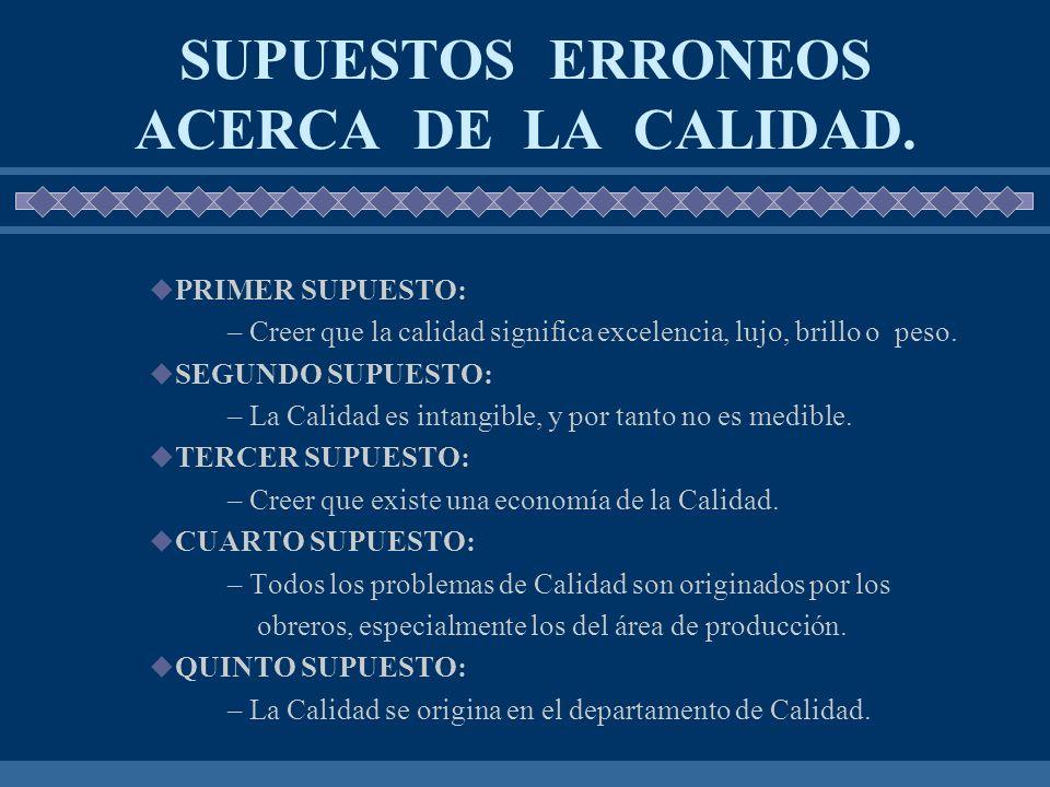 SUPUESTOS ERRONEOS ACERCA DE LA CALIDAD.