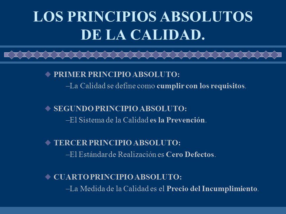 LOS PRINCIPIOS ABSOLUTOS DE LA CALIDAD.