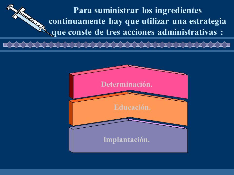 Para suministrar los ingredientes continuamente hay que utilizar una estrategia que conste de tres acciones administrativas :