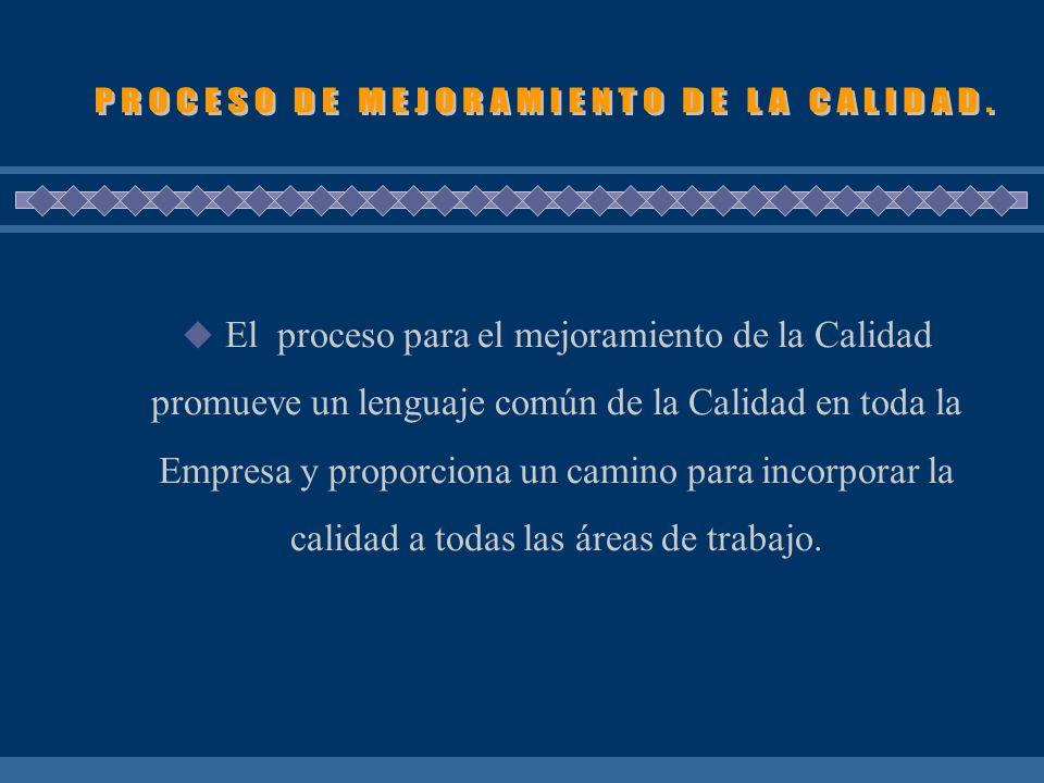 PROCESO DE MEJORAMIENTO DE LA CALIDAD.