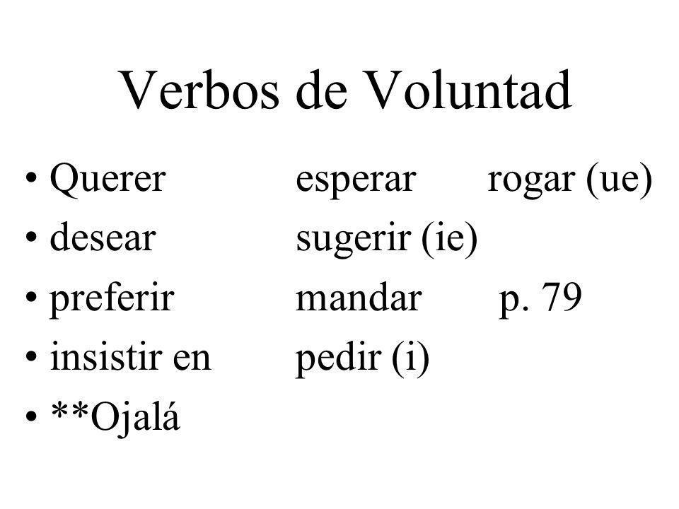 Verbos de Voluntad Querer esperar rogar (ue) desear sugerir (ie) preferir mandar p. 79.