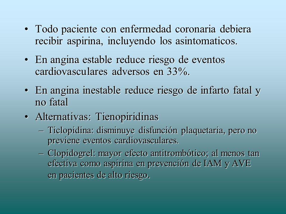 En angina inestable reduce riesgo de infarto fatal y no fatal