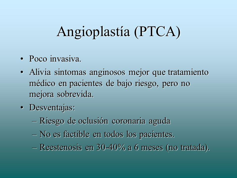 Angioplastía (PTCA) Poco invasiva.