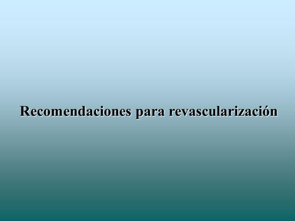 Recomendaciones para revascularización