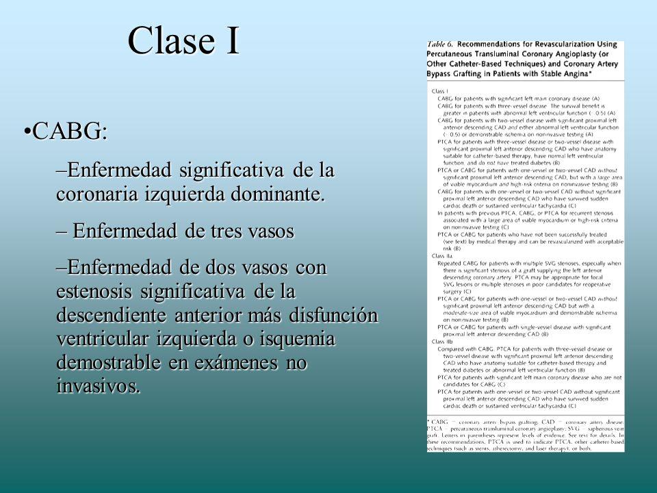 Clase I CABG: Enfermedad significativa de la coronaria izquierda dominante. Enfermedad de tres vasos.