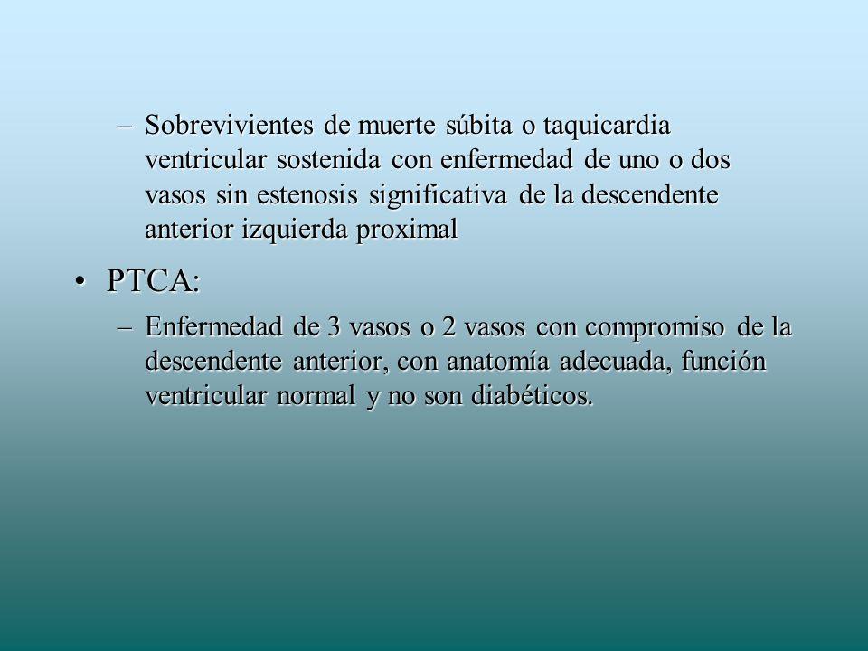Sobrevivientes de muerte súbita o taquicardia ventricular sostenida con enfermedad de uno o dos vasos sin estenosis significativa de la descendente anterior izquierda proximal