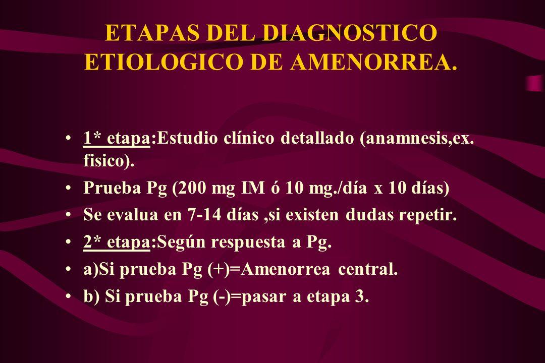 ETAPAS DEL DIAGNOSTICO ETIOLOGICO DE AMENORREA.