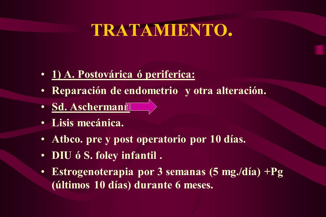 TRATAMIENTO. 1) A. Postovárica ó periferica: