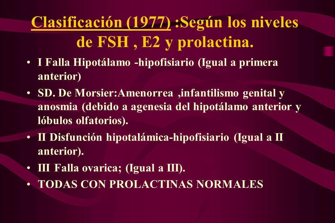 Clasificación (1977) :Según los niveles de FSH , E2 y prolactina.