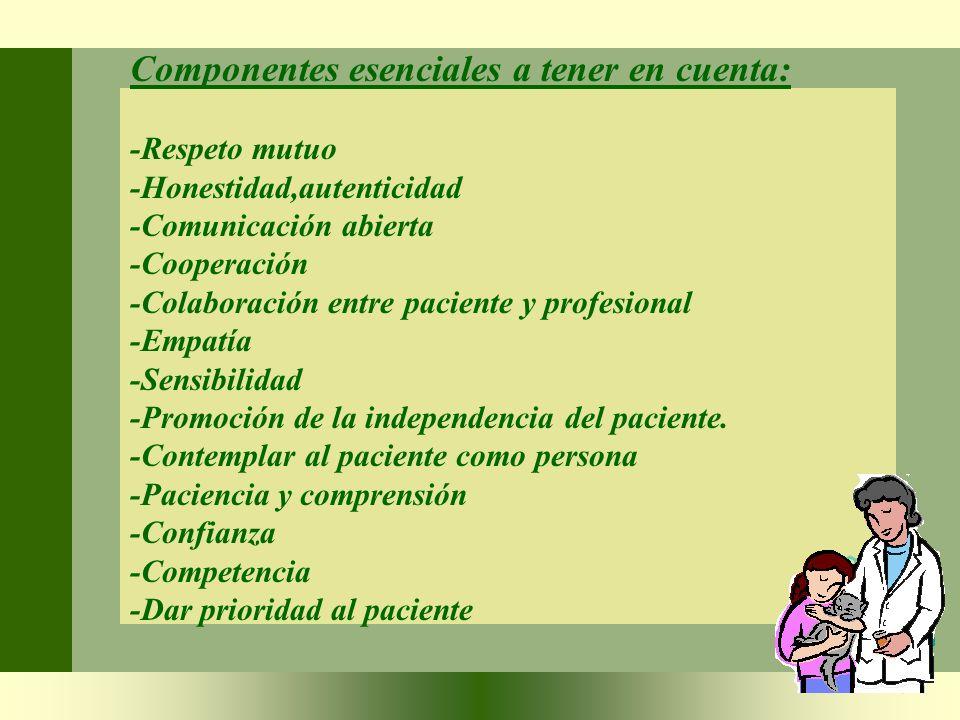 Componentes esenciales a tener en cuenta: -Respeto mutuo -Honestidad,autenticidad -Comunicación abierta -Cooperación -Colaboración entre paciente y profesional -Empatía -Sensibilidad -Promoción de la independencia del paciente.