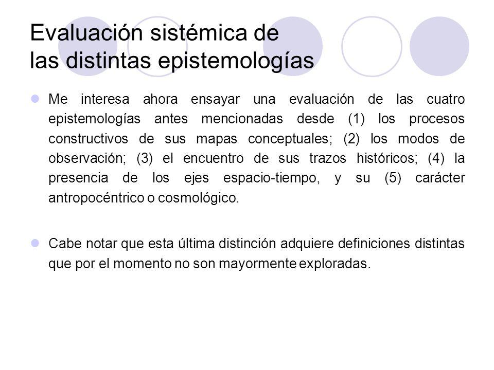 Evaluación sistémica de las distintas epistemologías