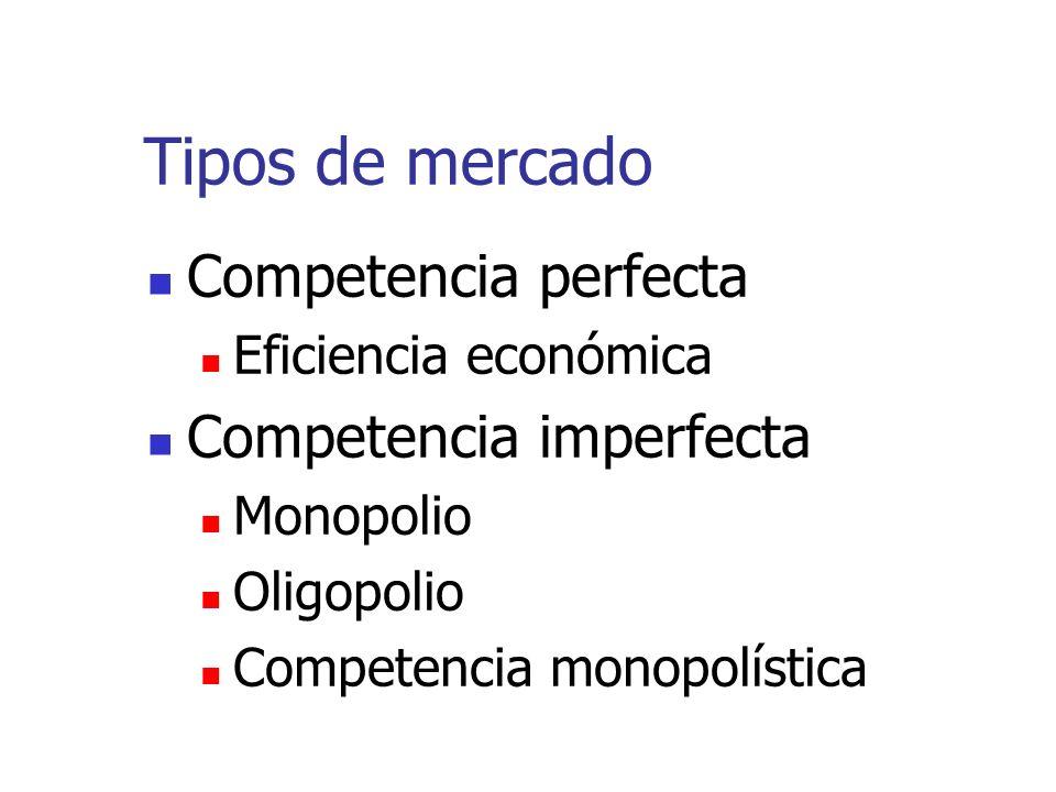 Tipos de mercado Competencia perfecta Competencia imperfecta