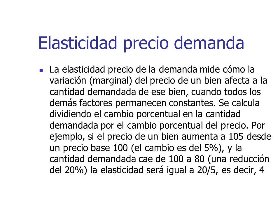 Elasticidad precio demanda
