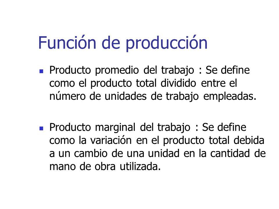 Función de producción Producto promedio del trabajo : Se define como el producto total dividido entre el número de unidades de trabajo empleadas.