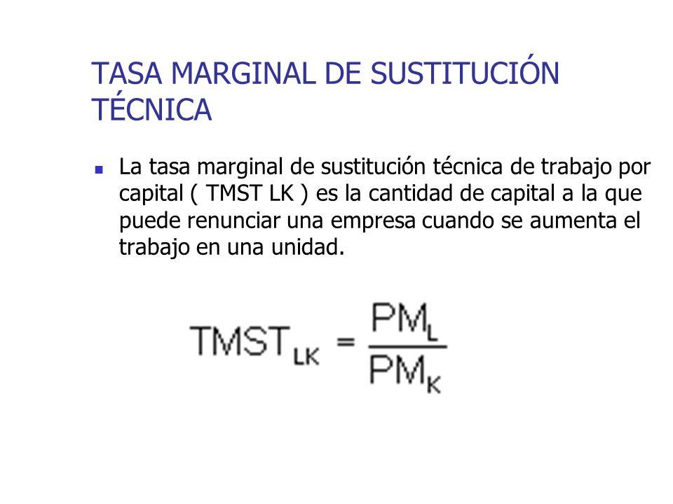 TASA MARGINAL DE SUSTITUCIÓN TÉCNICA