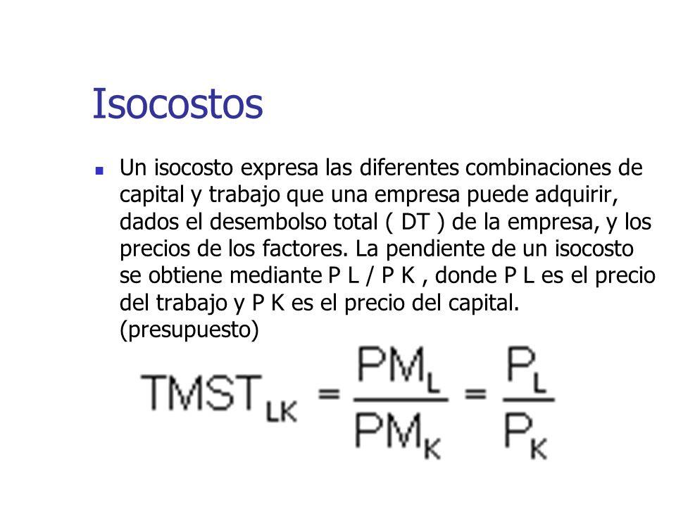 Isocostos