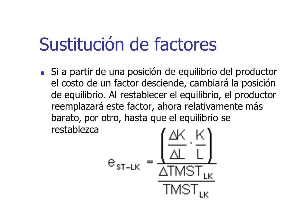 Sustitución de factores