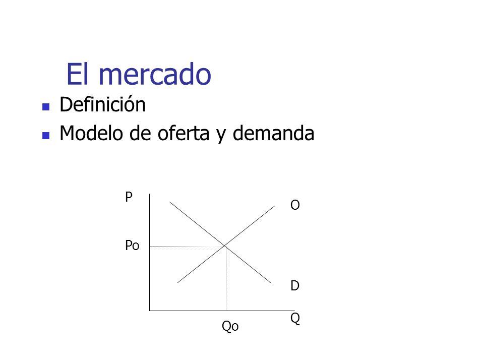 El mercado Definición Modelo de oferta y demanda P Po Qo O D Q