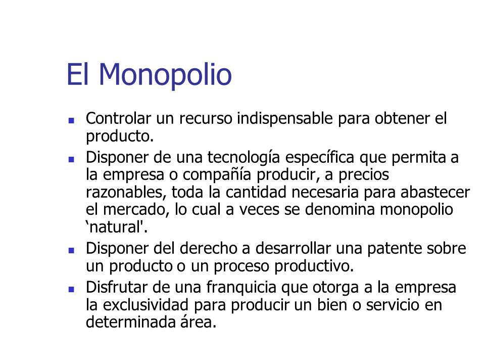 El Monopolio Controlar un recurso indispensable para obtener el producto.