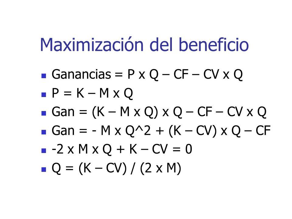 Maximización del beneficio