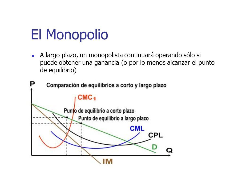 El Monopolio A largo plazo, un monopolista continuará operando sólo si puede obtener una ganancia (o por lo menos alcanzar el punto de equilibrio)