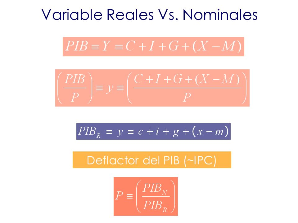Variable Reales Vs. Nominales