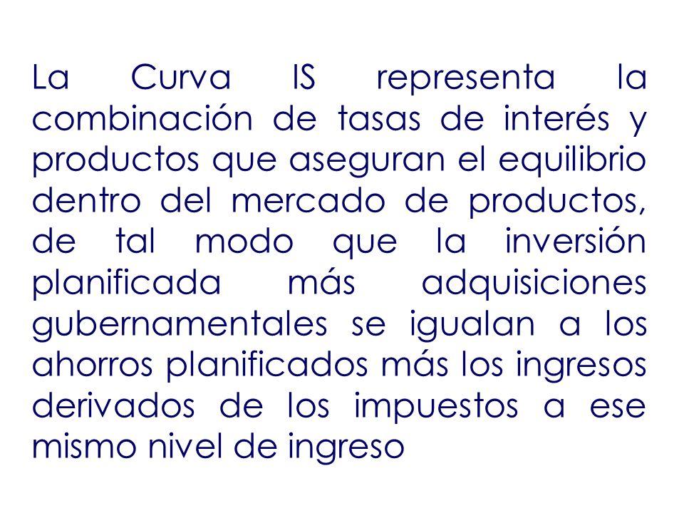La Curva IS representa la combinación de tasas de interés y productos que aseguran el equilibrio dentro del mercado de productos, de tal modo que la inversión planificada más adquisiciones gubernamentales se igualan a los ahorros planificados más los ingresos derivados de los impuestos a ese mismo nivel de ingreso