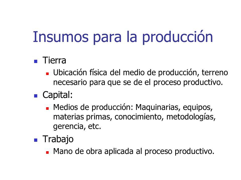Insumos para la producción