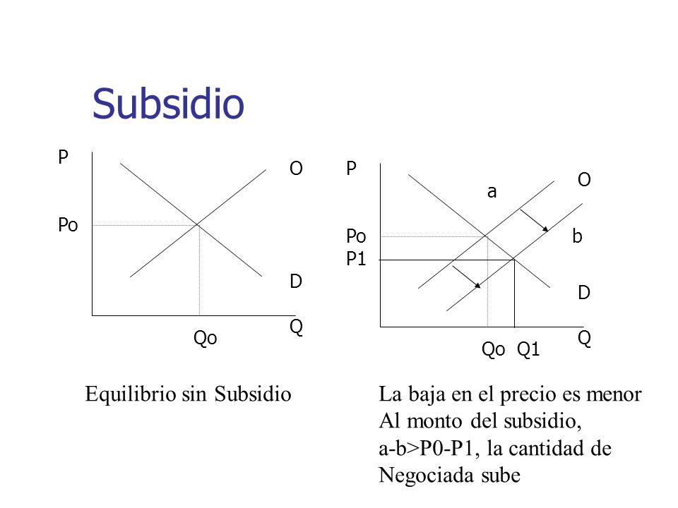 Subsidio Equilibrio sin Subsidio La baja en el precio es menor