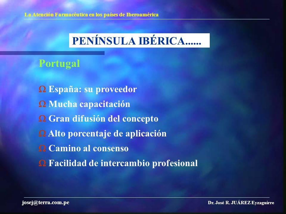 PENÍNSULA IBÉRICA...... Portugal  España: su proveedor